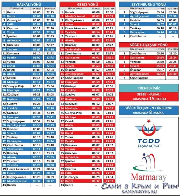 Расписание первого и последнего поезда Мармарай