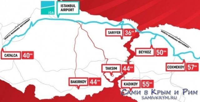 Расстояния из аэропорта до центра Стамбула