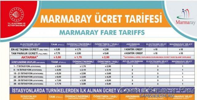 Заветная Istanbulkart для Стамбула: тарифы, где брать и как экономить