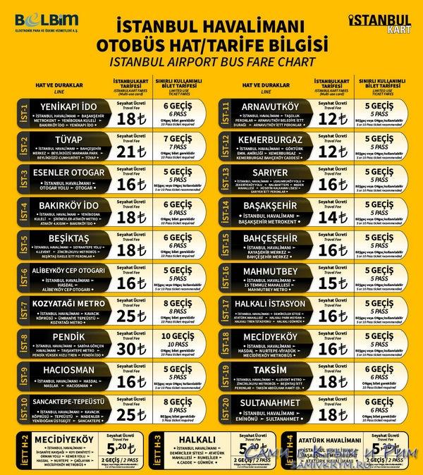 Цена билета на автобусы из аэропорта Стамбула