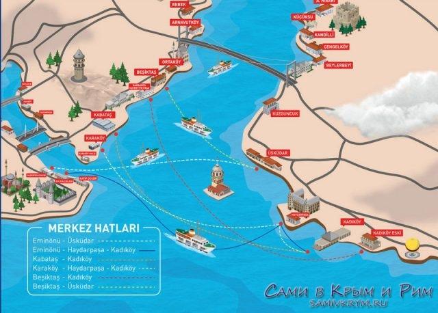 Транспорт между частями Стамбула