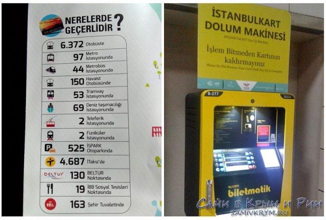 Зачем-нужна-Истанбулкарт