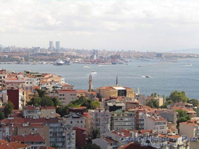 Вид со смотровой площадки 360