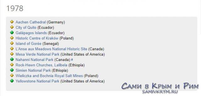 Список ЮНЕСКО 1978
