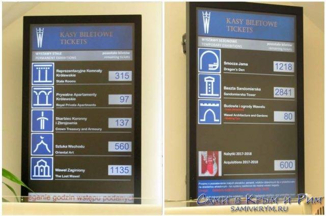 Число-билетов-доступных-на-экспозиции
