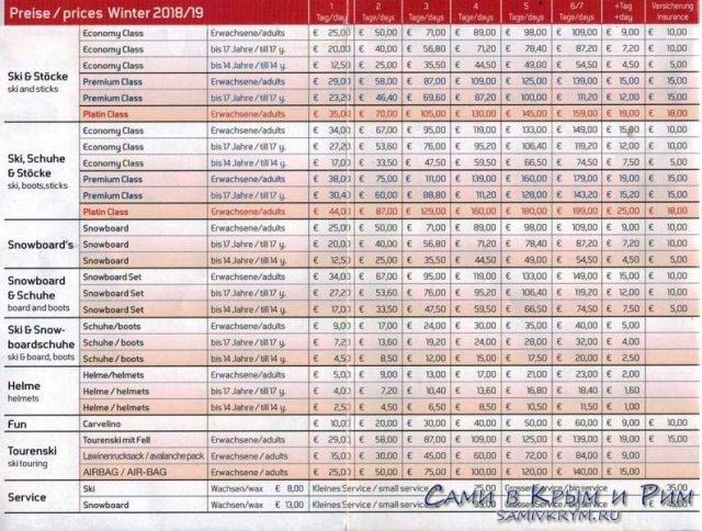 Sport Alpin цены на прокат