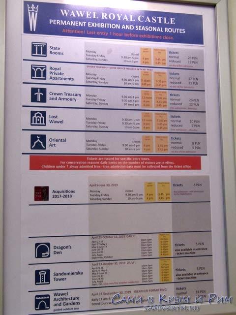 Цены-на-музеи-в-Вавеле