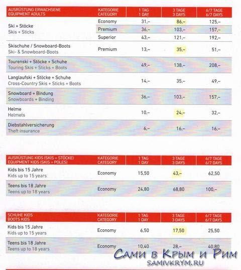Цены-на-прокат-лыж-Ski-Dome