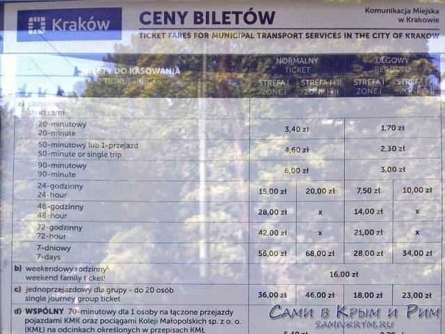 Все-цены-на-проезд-в-Кракове