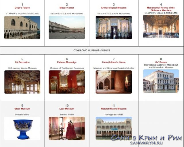 11 Museums in Museum Pass