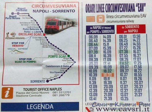 Поезд из Неаполя в Сорренто