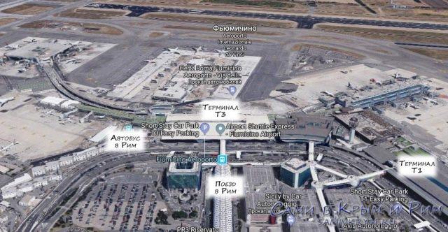 Как ориентироваться в аэропорту Фьюмичино