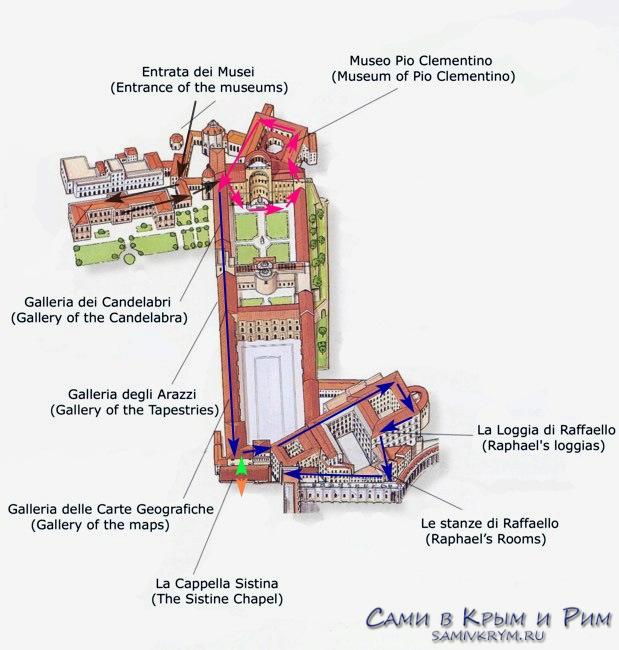 Схема основных музеев Ватикана