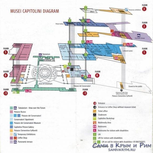 Схема залов Капитолийского музея