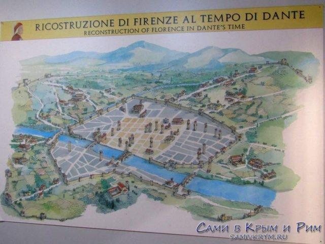 План средневековой Флоренции