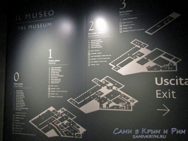 Схема-этажей-музей-Дуомо