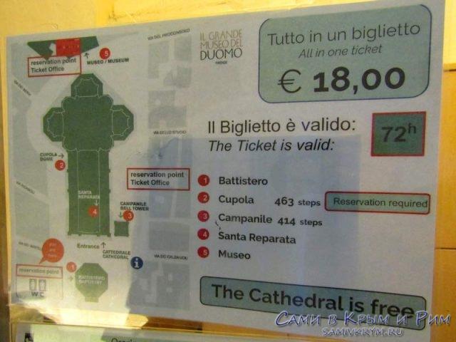 Входные-билеты-в-собор-Флоренции