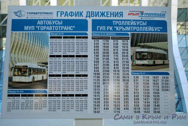 Транспорт в аэропорт Симферополя