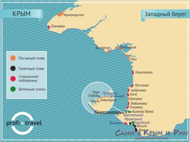 Песчаное на западе Крыма