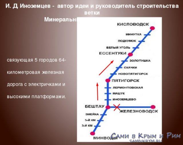 Электричка Минводы Кисловодск